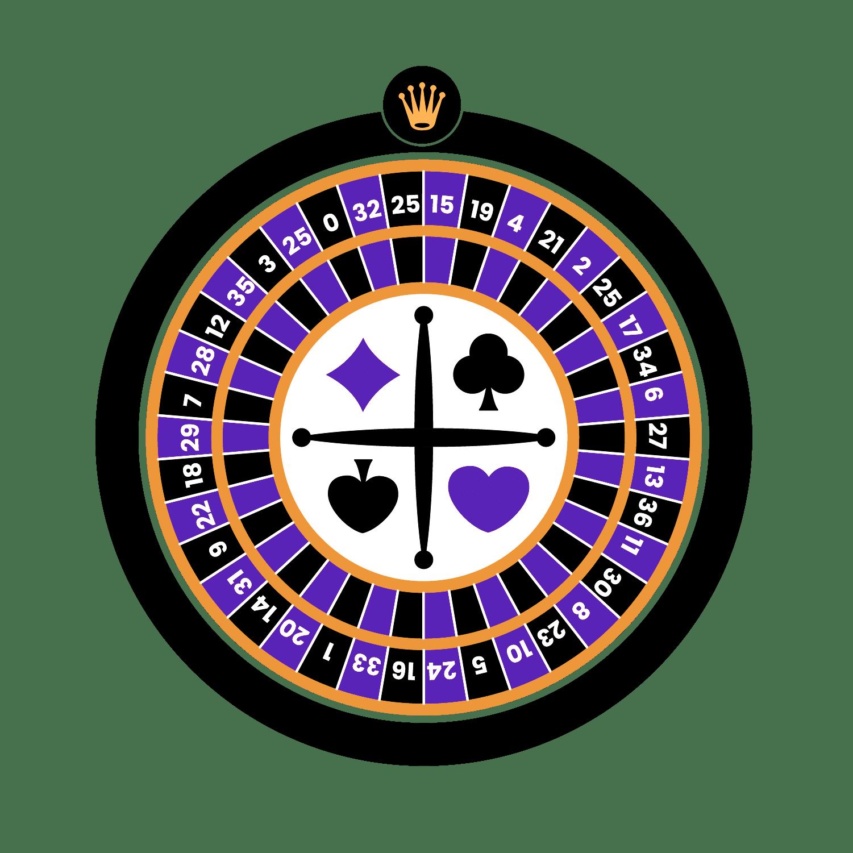 Ruleta online, juego de casino, Casino Carlos Colombia